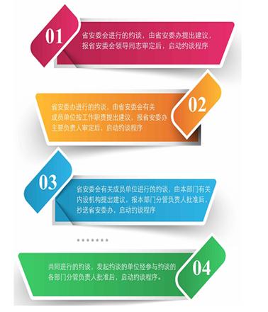 江苏省安委会重要通知:《江苏省安全生产约谈办法(试行)》自印发之日起实施插图(1)